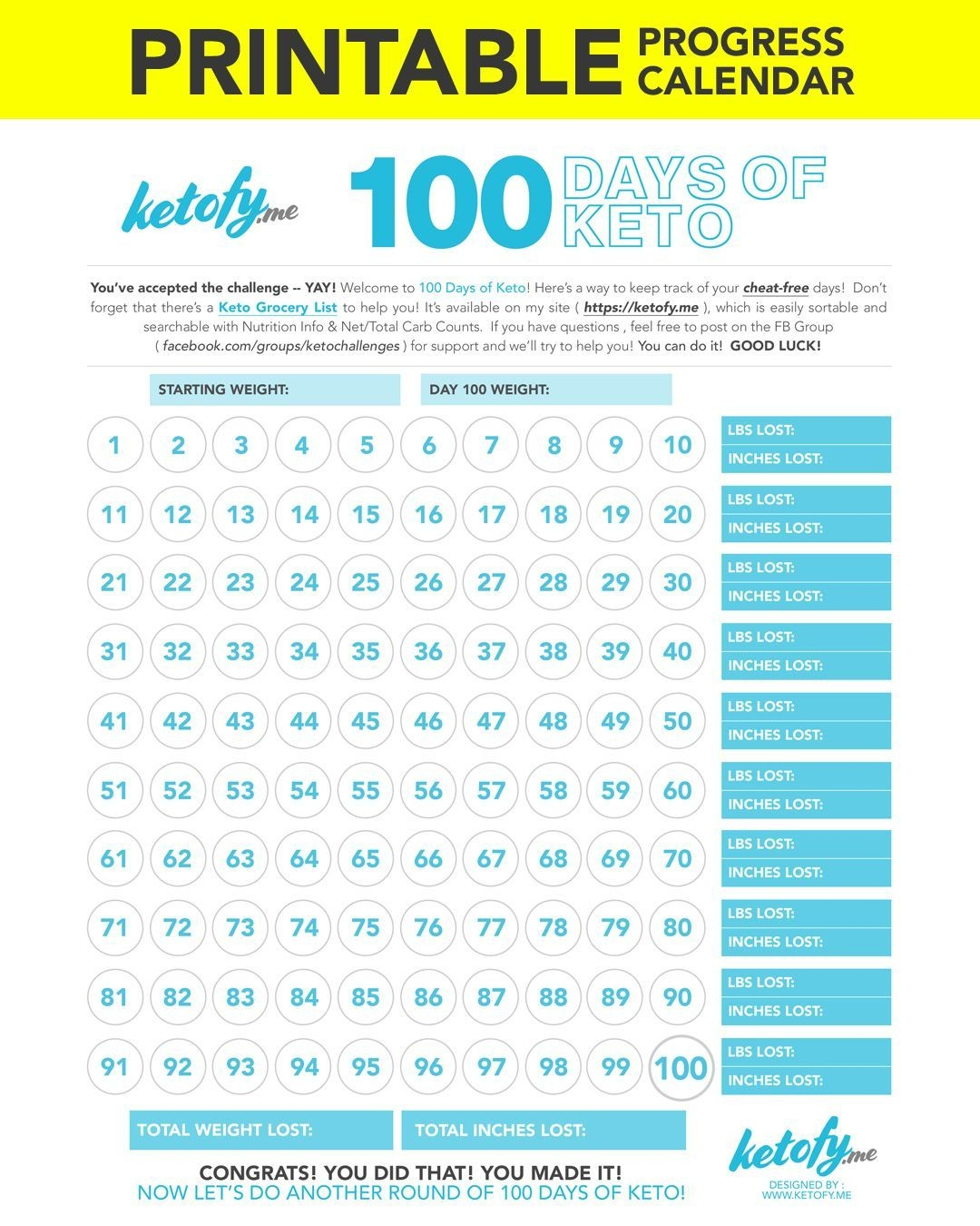 100 Days Of Keto Challenge – How To Get Started