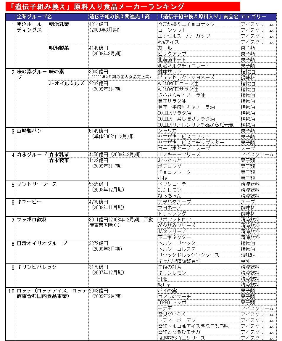 11月 14 – Mitsuda's Diary
