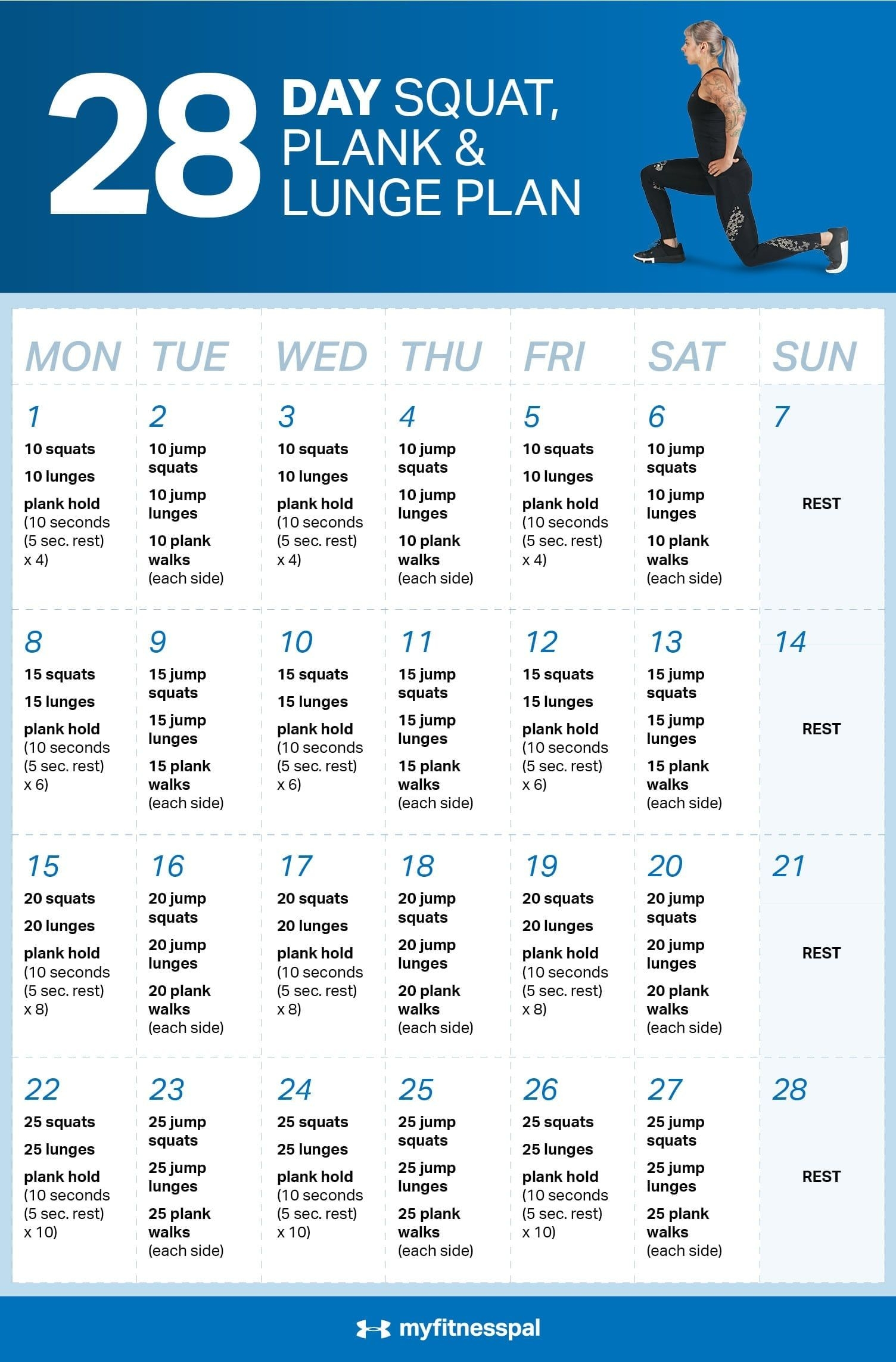 28-Day Squat, Plank & Lunge Plan | Fitness | Myfitnesspal