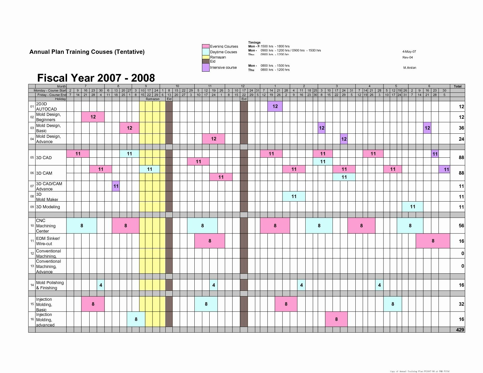 30 Annual Operating Plan Template In 2020 | Excel Calendar