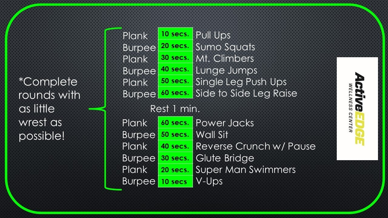 Activeedge Excel Workout 18 - Burpee+Plank - Physical