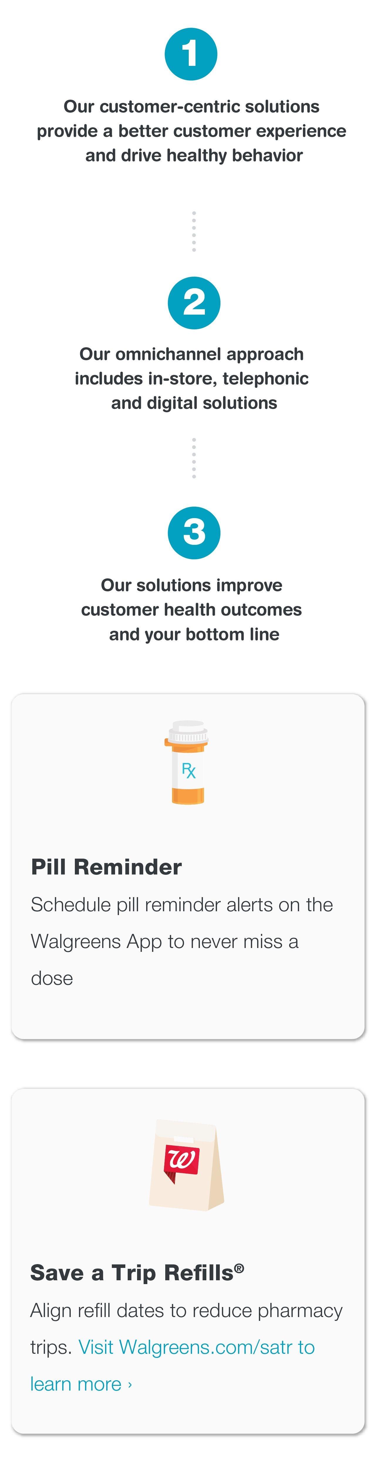 Adherence   Healthcare Providers   Walgreens