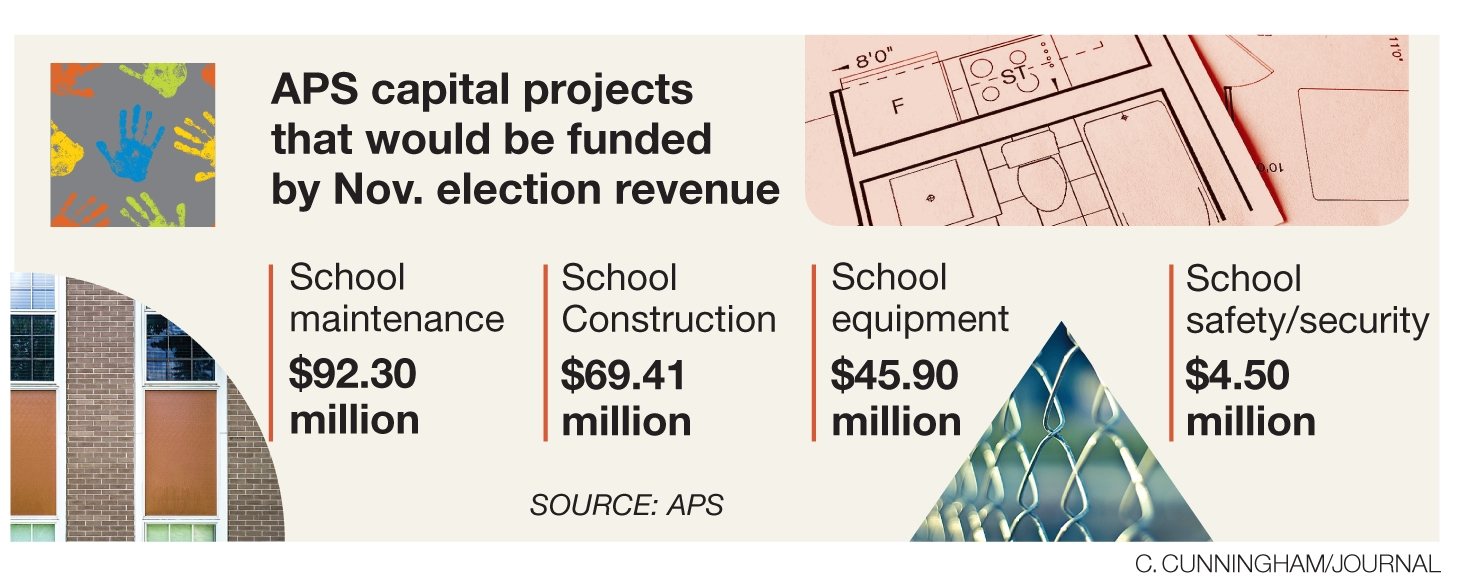Aps Asks Voters To Ok Pared-Down Capital Package