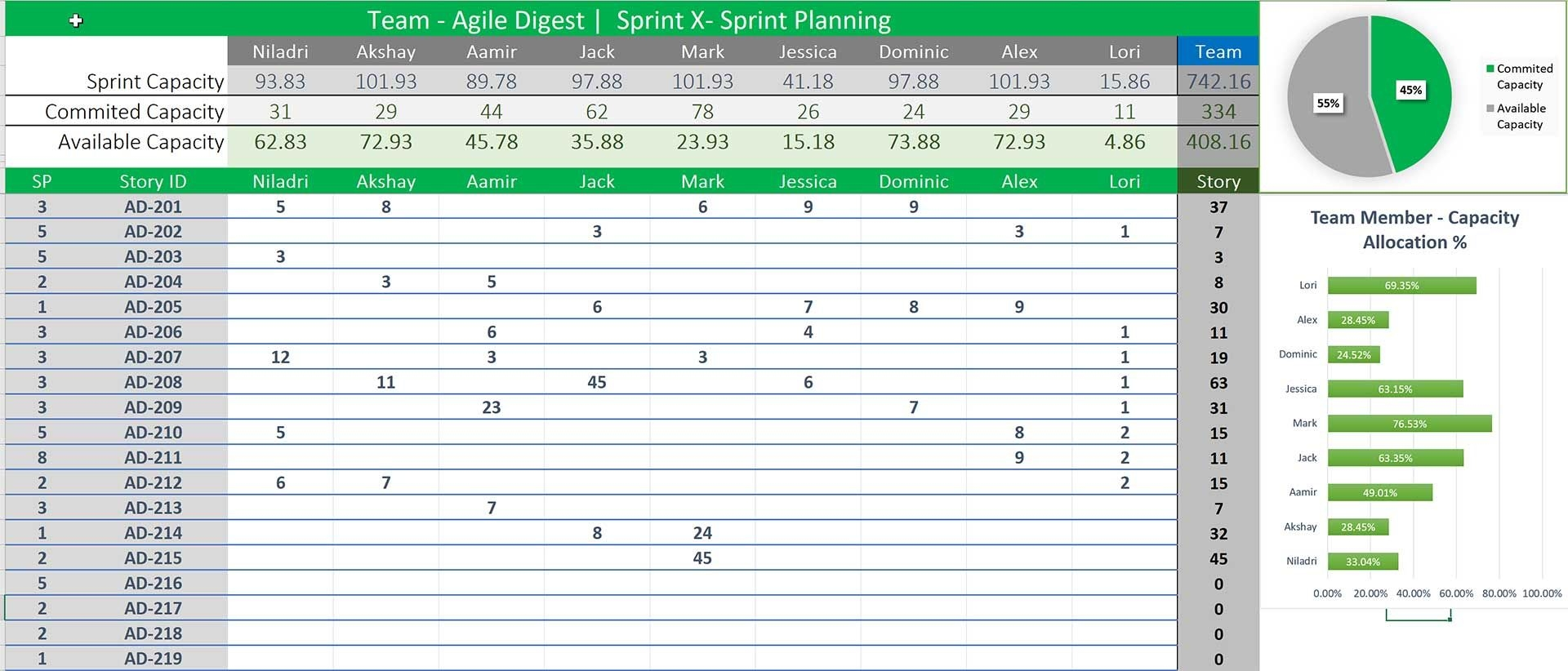 Capacity & Sprint Planning - Template