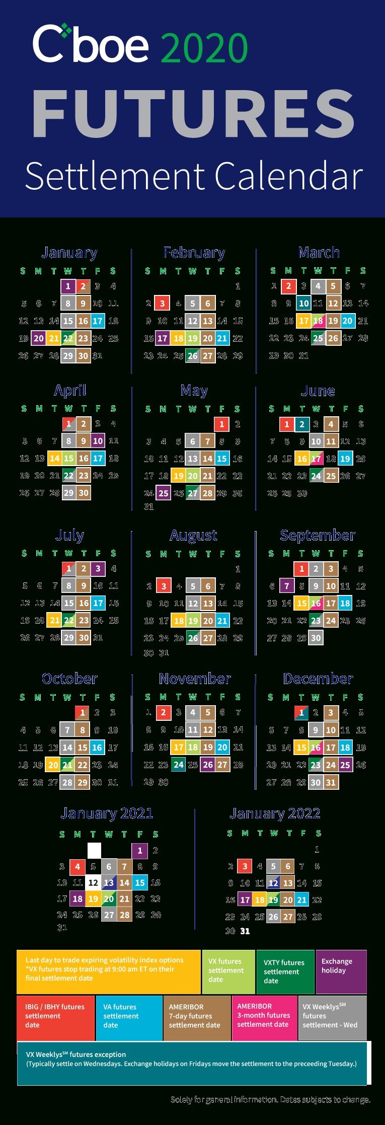 Cfe Expiration & Holiday Calendars