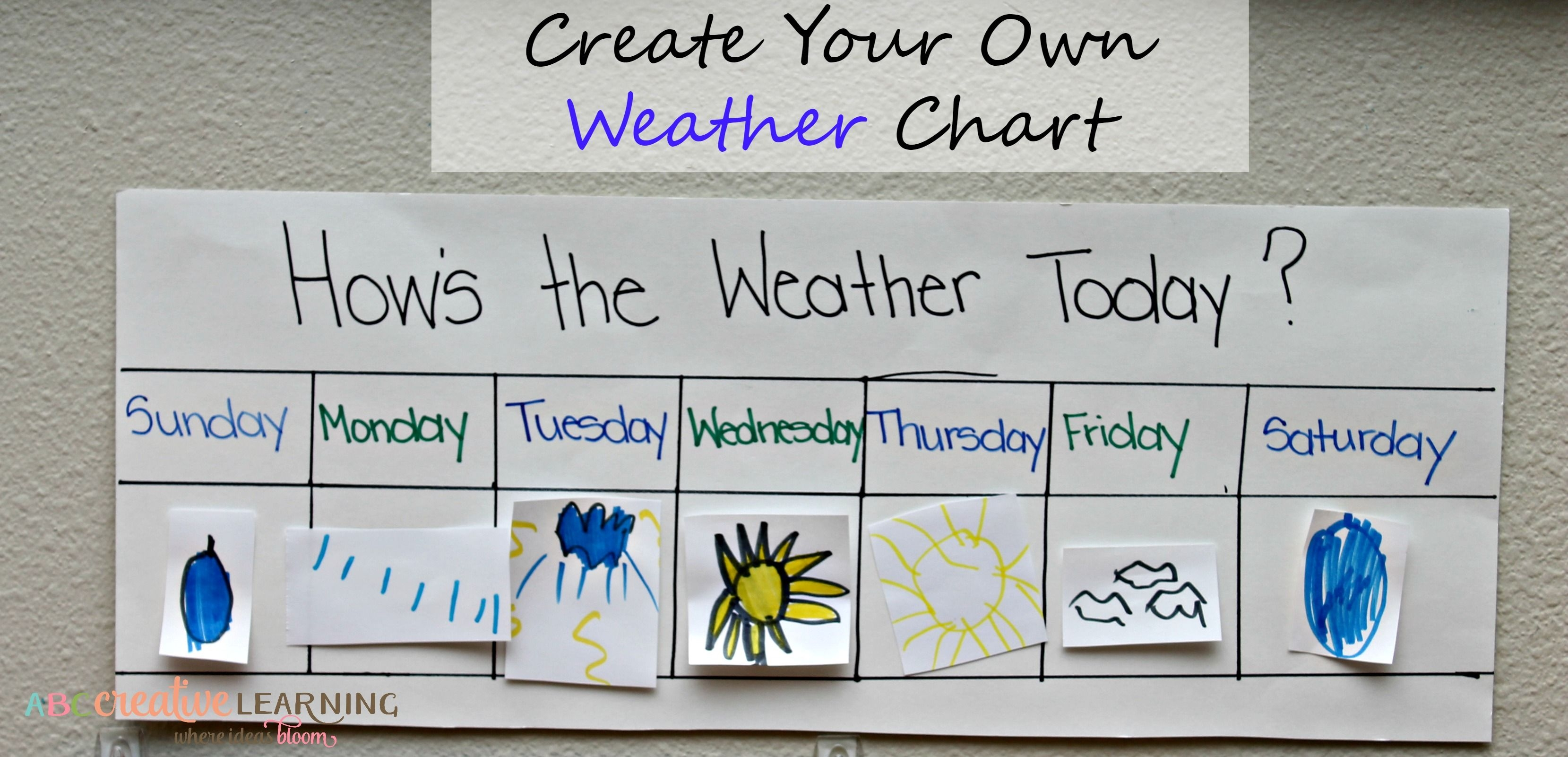 Create Your Own Classroom Weather Chart - Simply Today Life