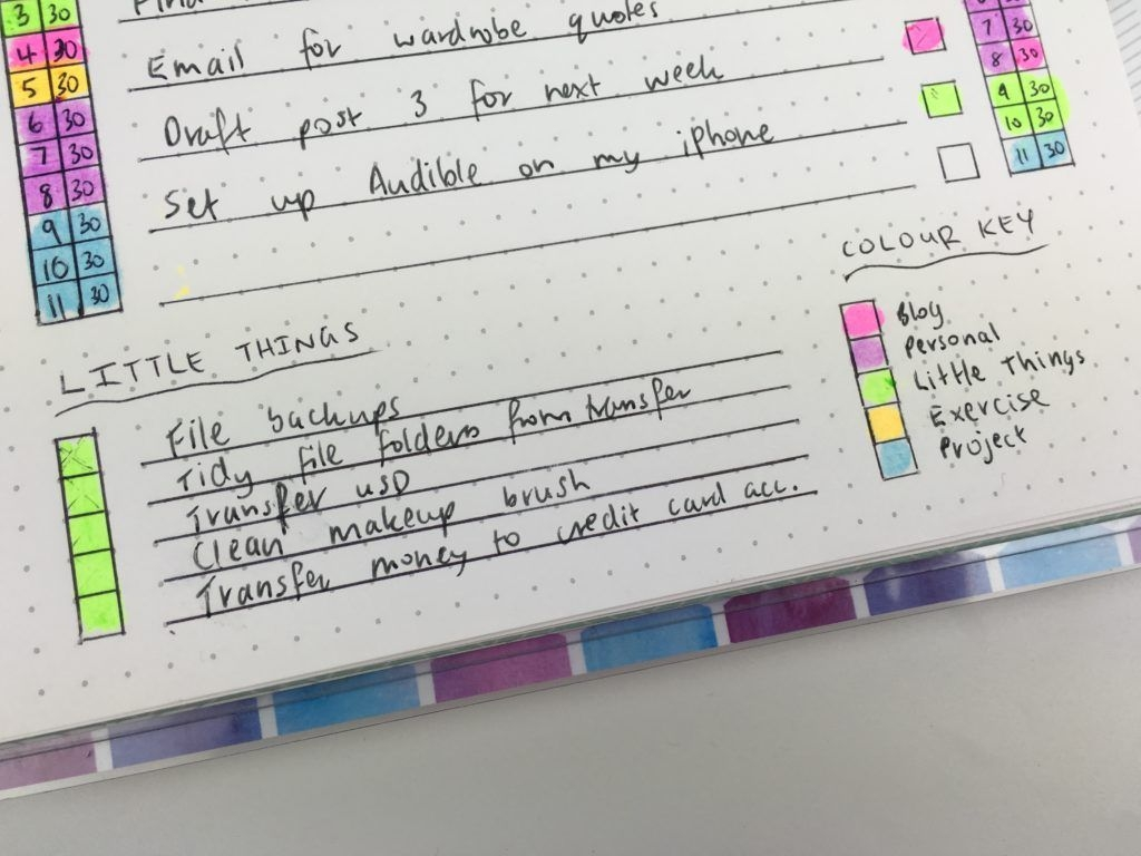 Daily Planning Bullet Journal Style (Using A Plum Paper Grid