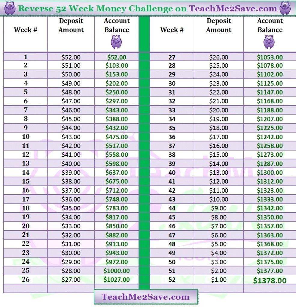 Depo Calendar Chart - Siya