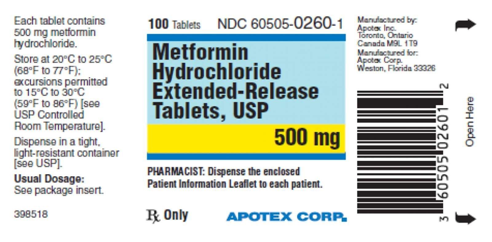 Fda Finds Contamination In Several Brands Of Diabetes Drug