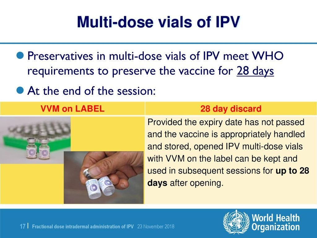 Fractional Ipv (Fipv) Vaccine Administration - Ppt Download