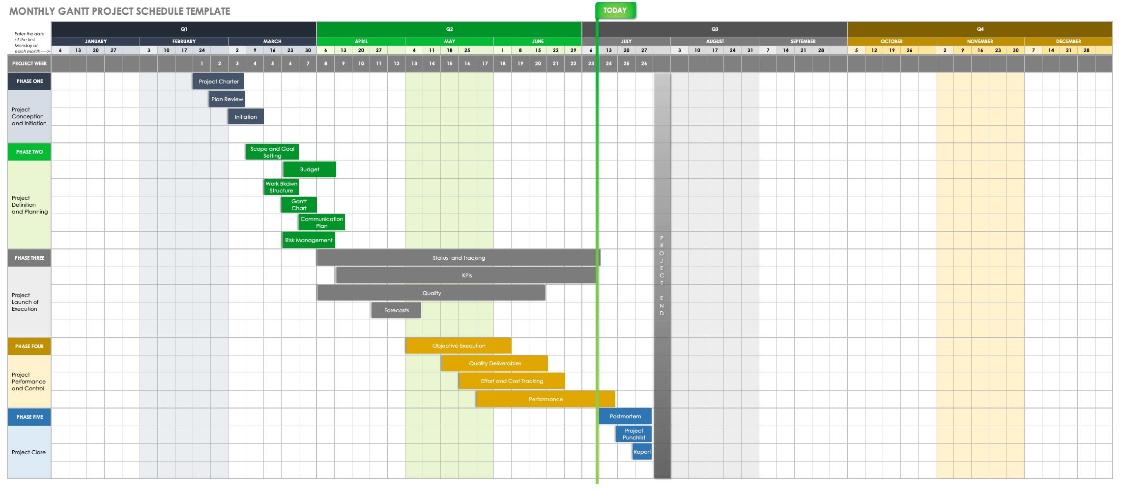 Free Project Schedule Templates | Smartsheet