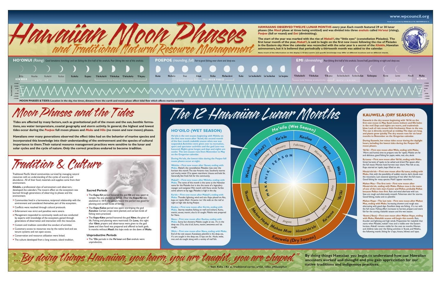 Hawaiian Moon Phases And Traditional Resource Management By