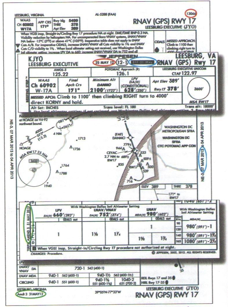 Is Expired Data Usable? | Rainier Flight Service Blog