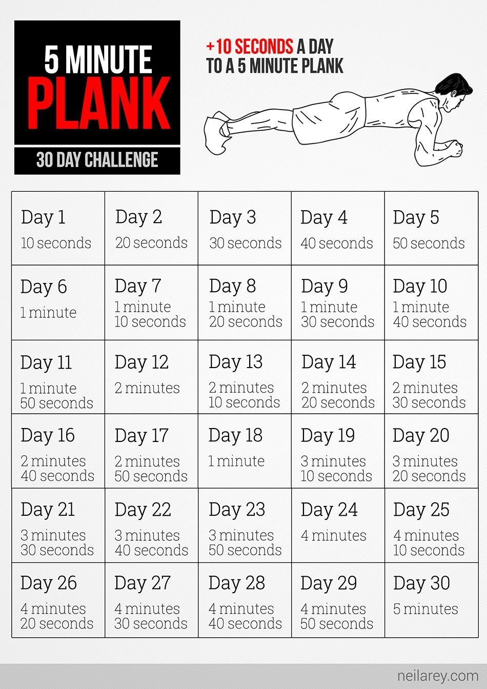 Level Up 30 Day Challenge   30 Day Plank Challenge, Ab