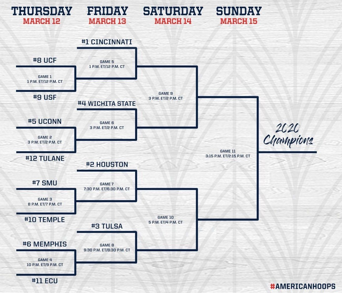March Madness 2020: Aac Tournament Bracket, Schedule