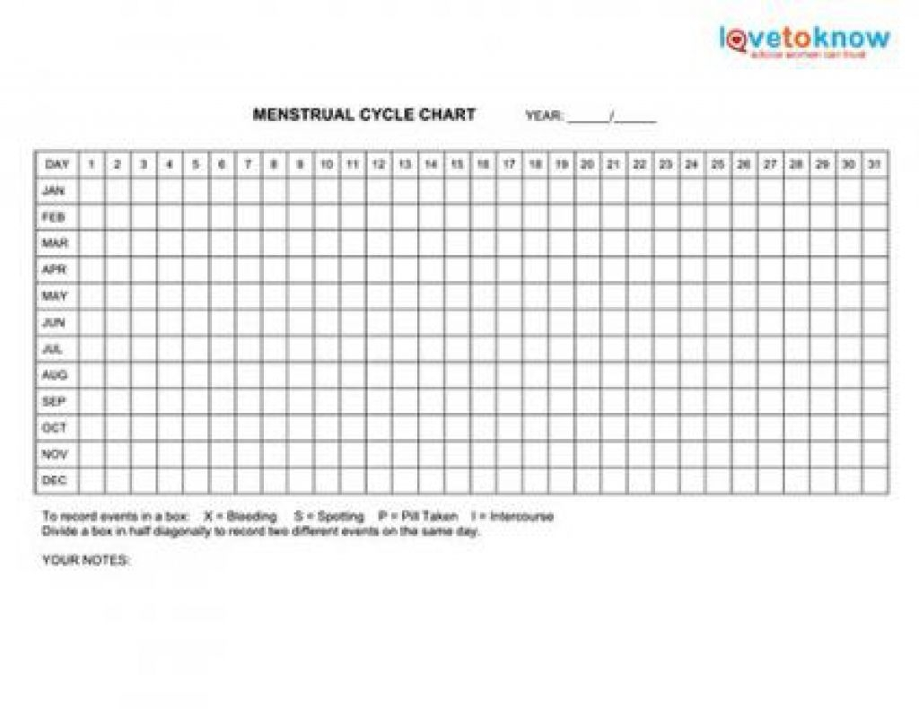 Menstrual Chart Printable | Shop Fresh