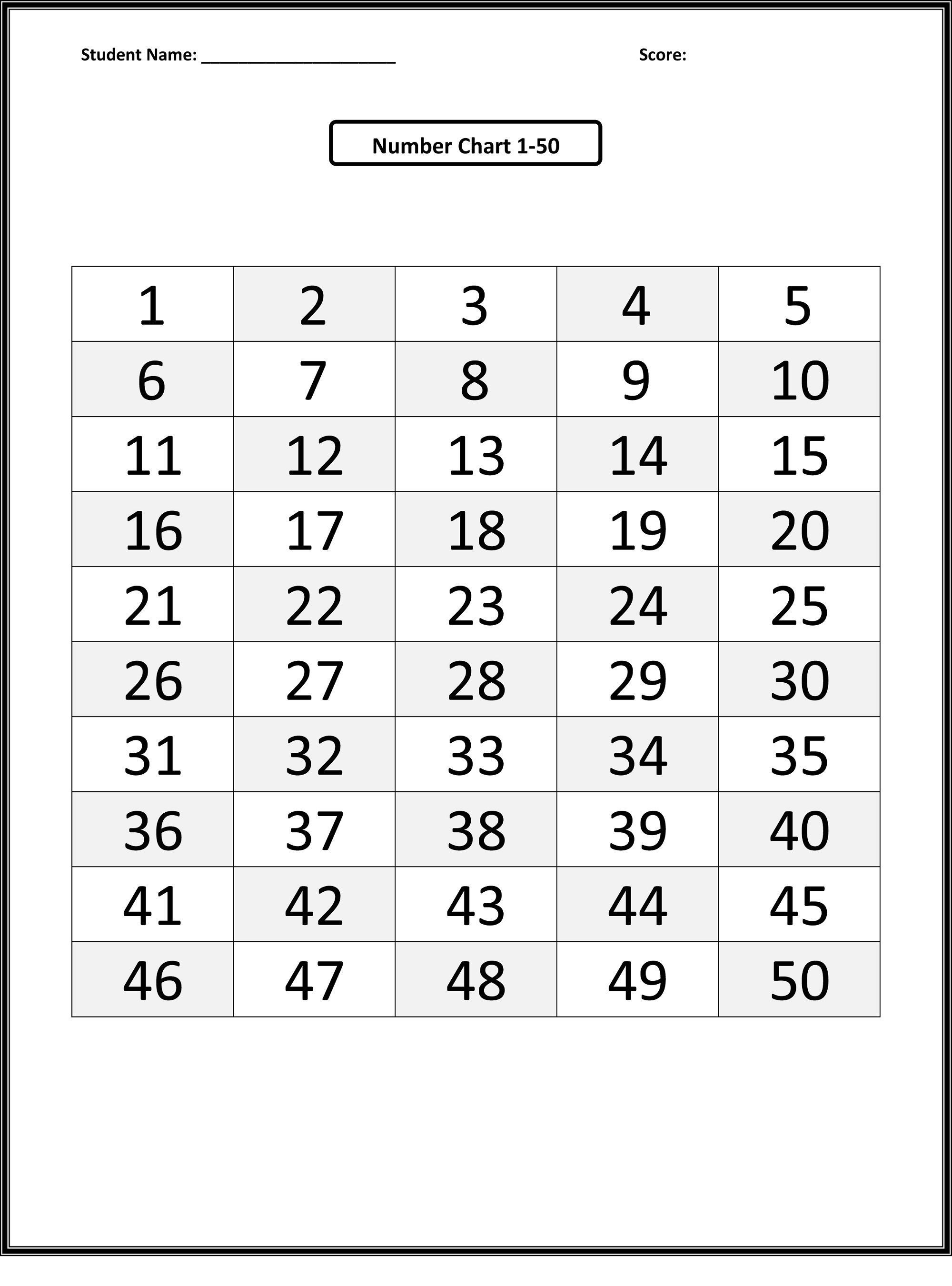 Number Chart 1-50 For Kids In 2020 (With Images) | Number