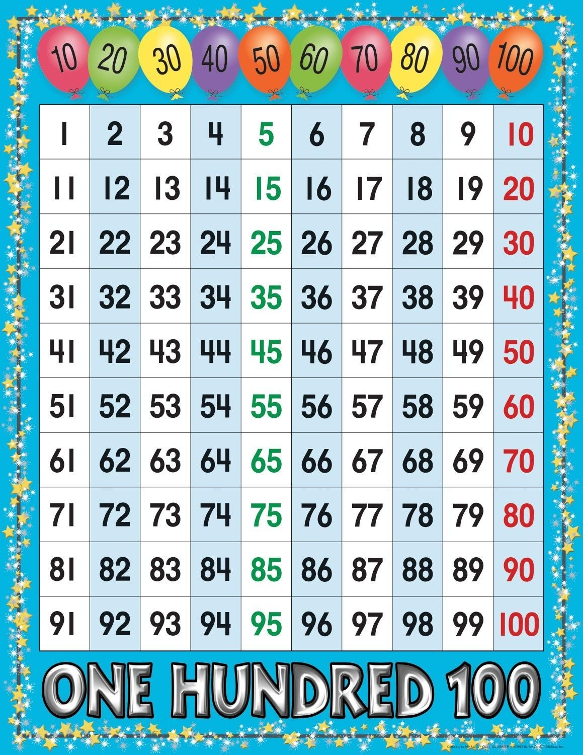 Number Chart - Numbers 1-100 | Number Chart