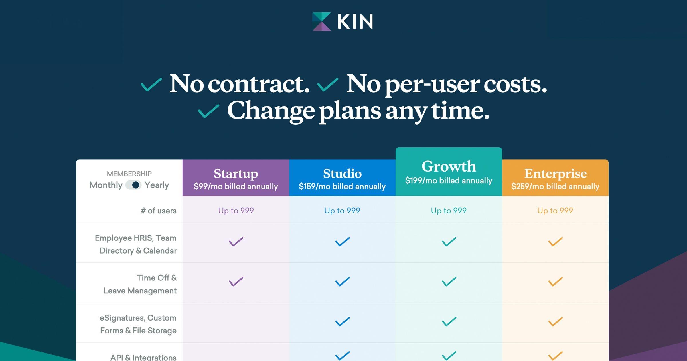 Pricing | Kin Hr