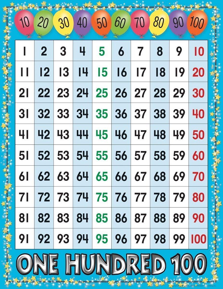 Printable 1-100 Number Chart Em 2020   Ensino Infantil