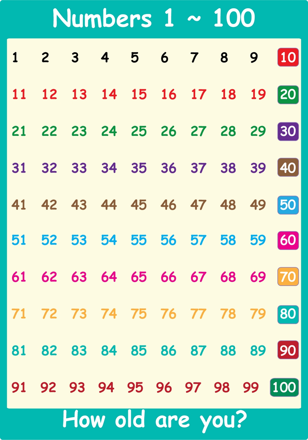 Printable Charts Of Number 1-100 For Kids In 2020 (With