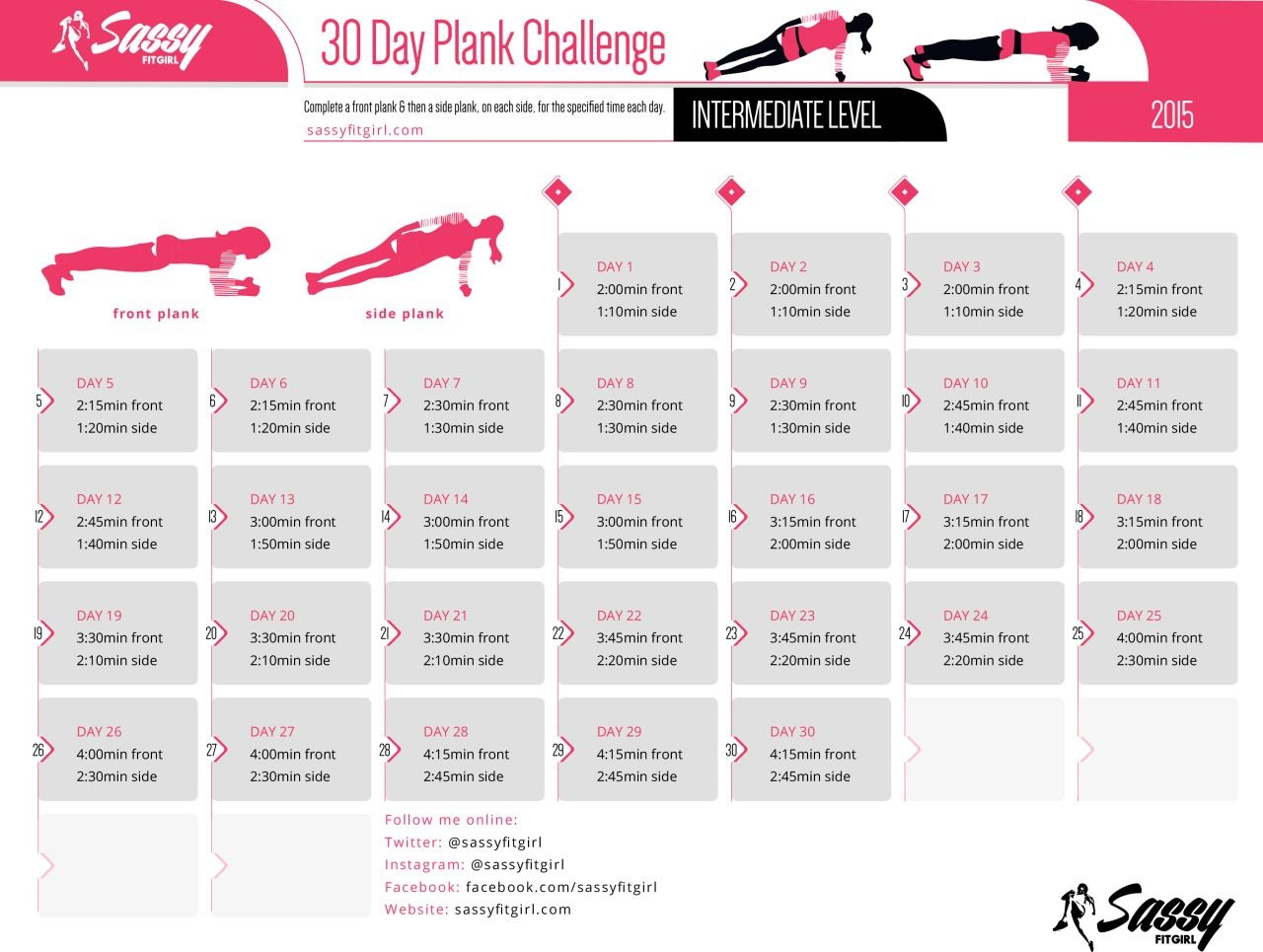 Sassy Fit Girl — 30 Day Plank Challenge - Intermediate Level