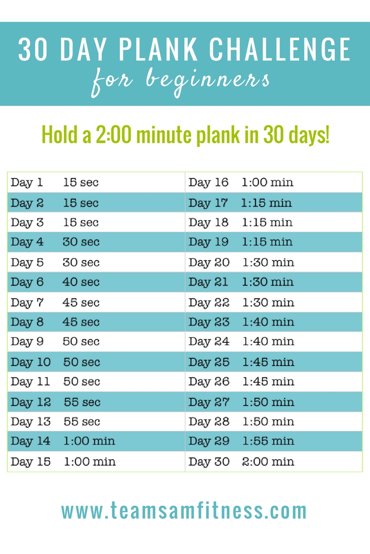 September 30 Day Plank Challenge – Teamsam Fitness