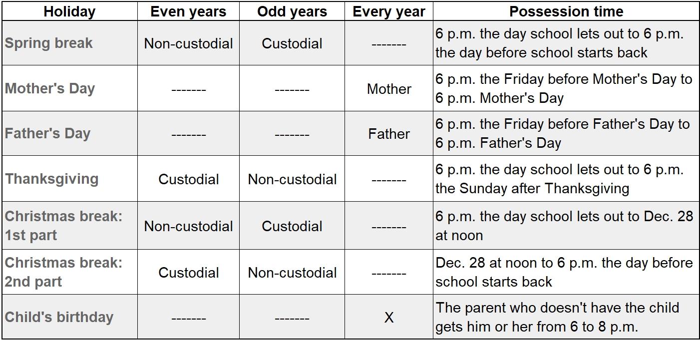 Texas Child Possession & Access Schedules | Tx Custody