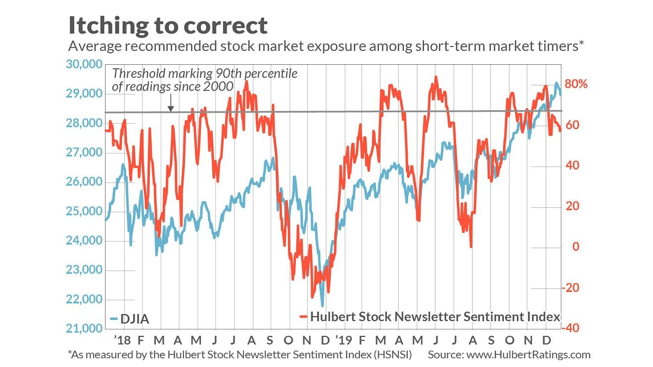 The Main Reason For The Stock Market's Decline Is Not The