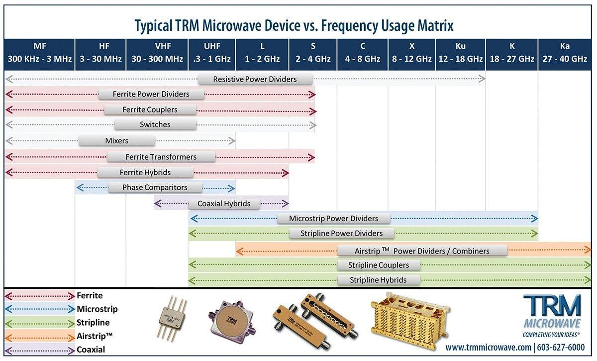 Trm Career Center - Trm Microwave