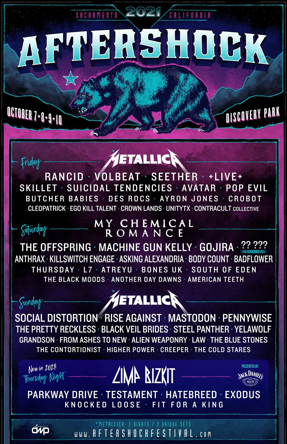 2021 Aftershock Festival Lineup Announced But Will It
