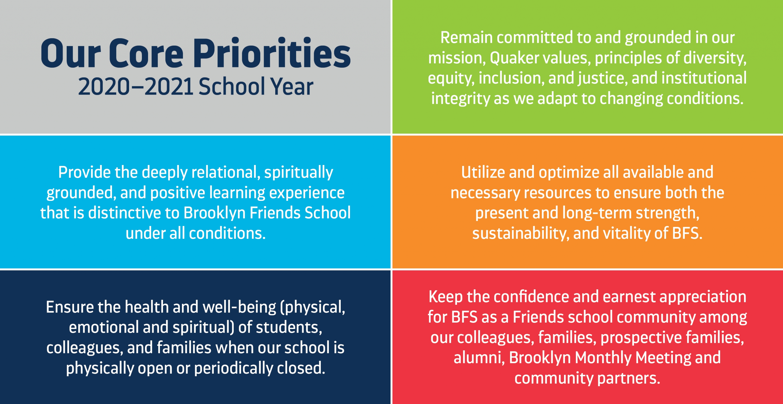 Brooklyn Friends School | Fall 2020: Reopening Faqs And
