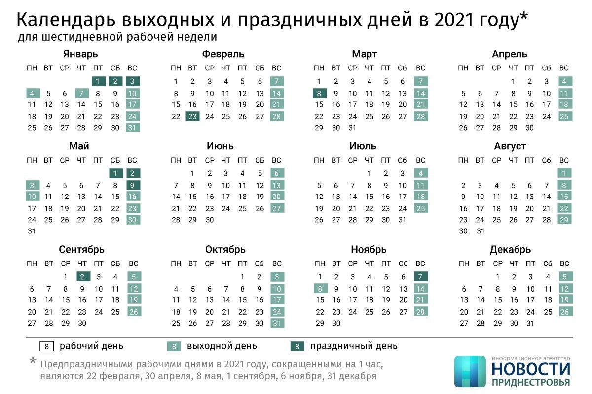 Минсоцтруда Опубликовало Производственный Календарь На 2021