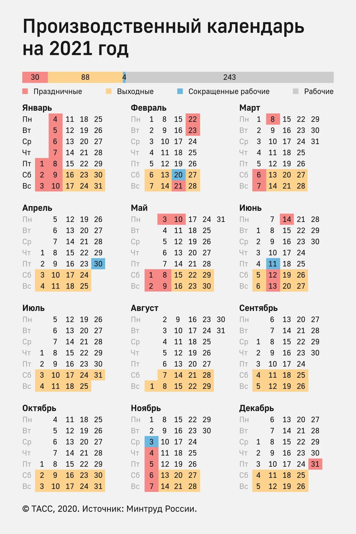 Производственный Календарь 2021: Графика Выходных И