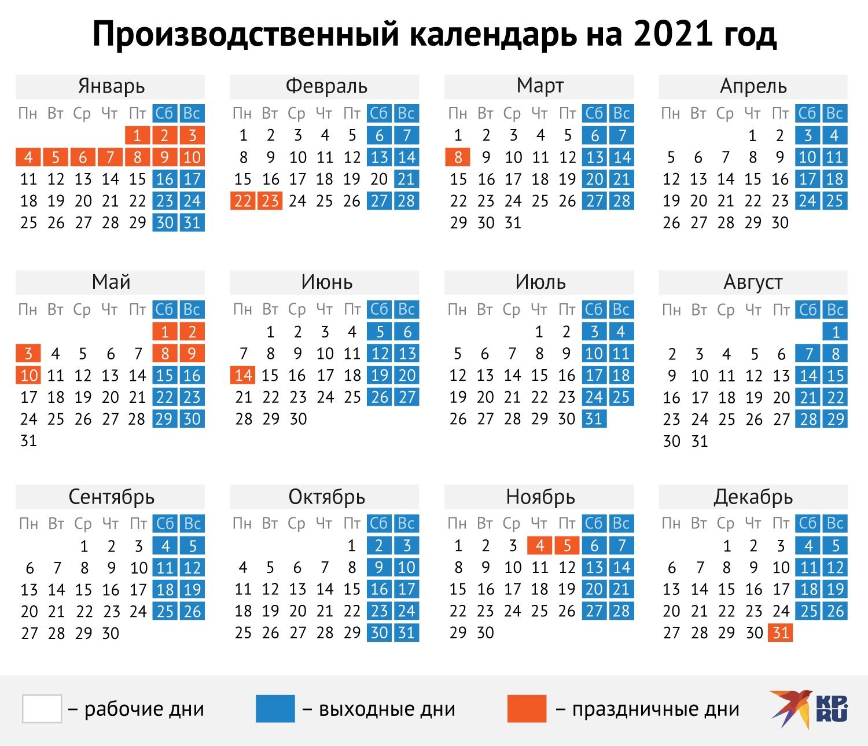 Производственный Календарь На 2021 Год С Праздниками И