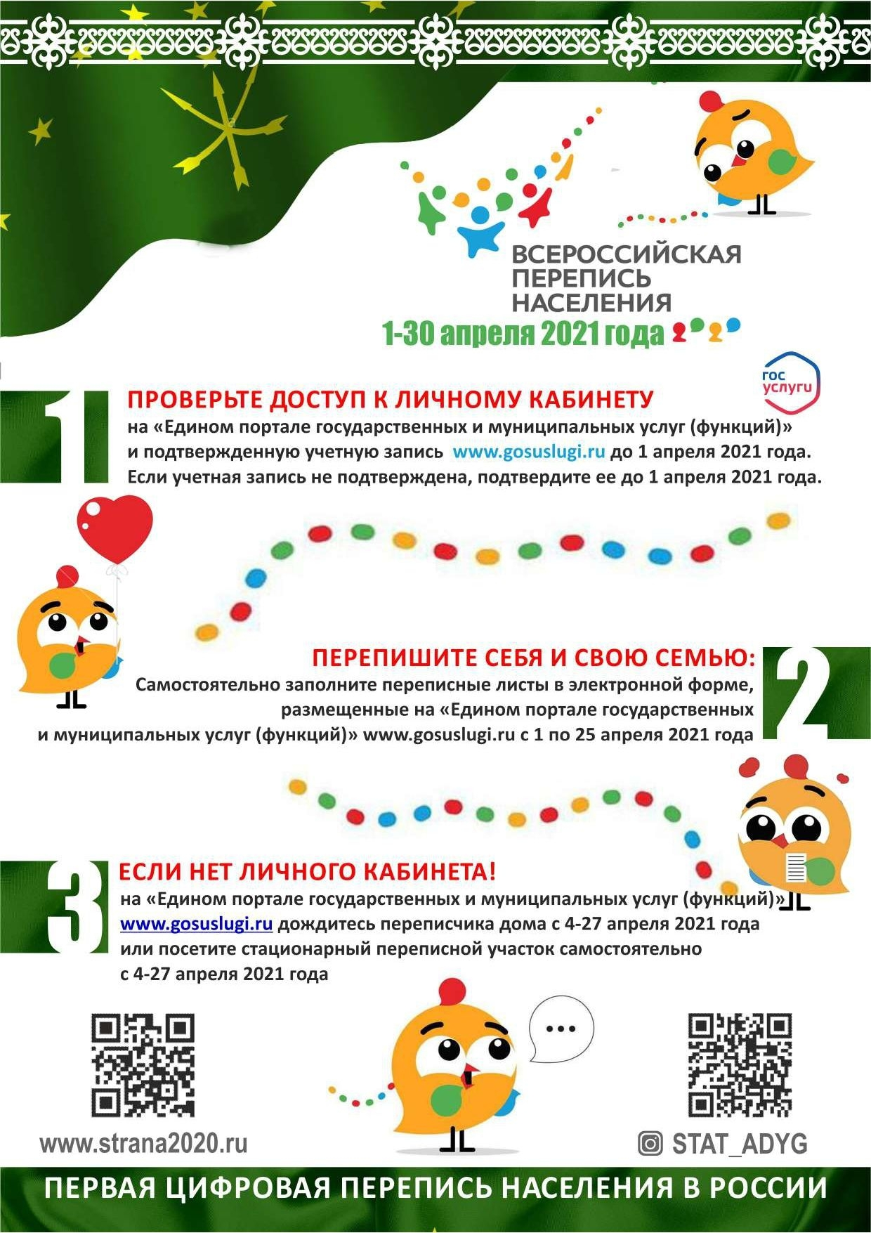 Республика Адыгея - Перепись Населения С 1-30 Апреля 2021