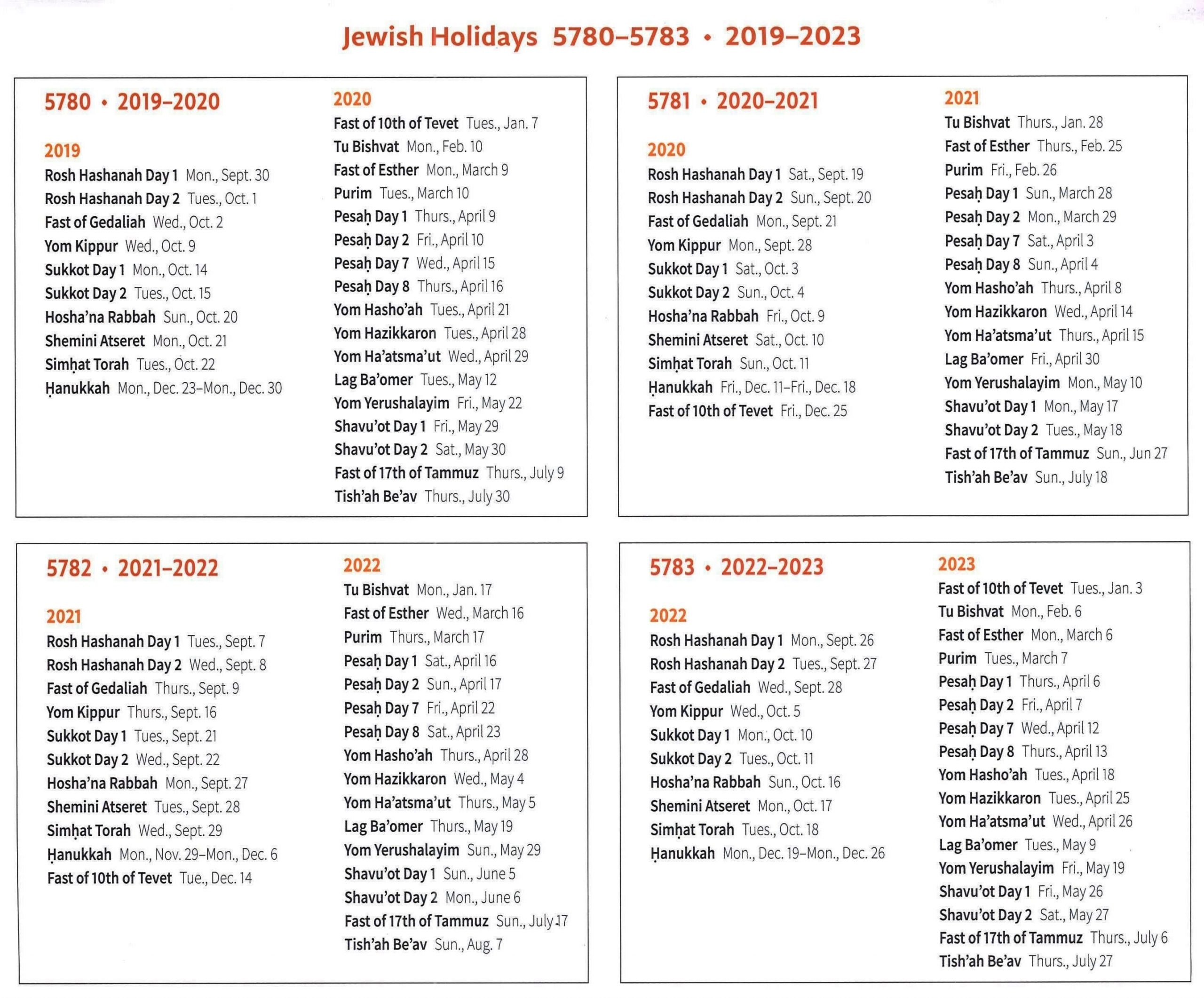 Holidays | Congregation Beth Israel