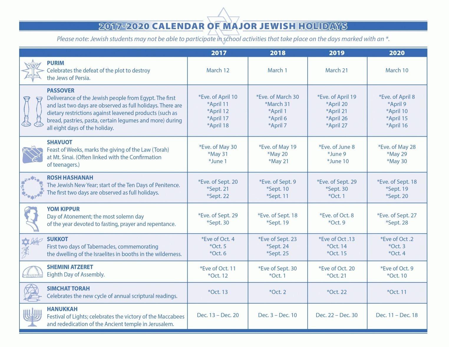 Jewish Calendar Year 2019 - Swifte | Jewish Holiday Calendar