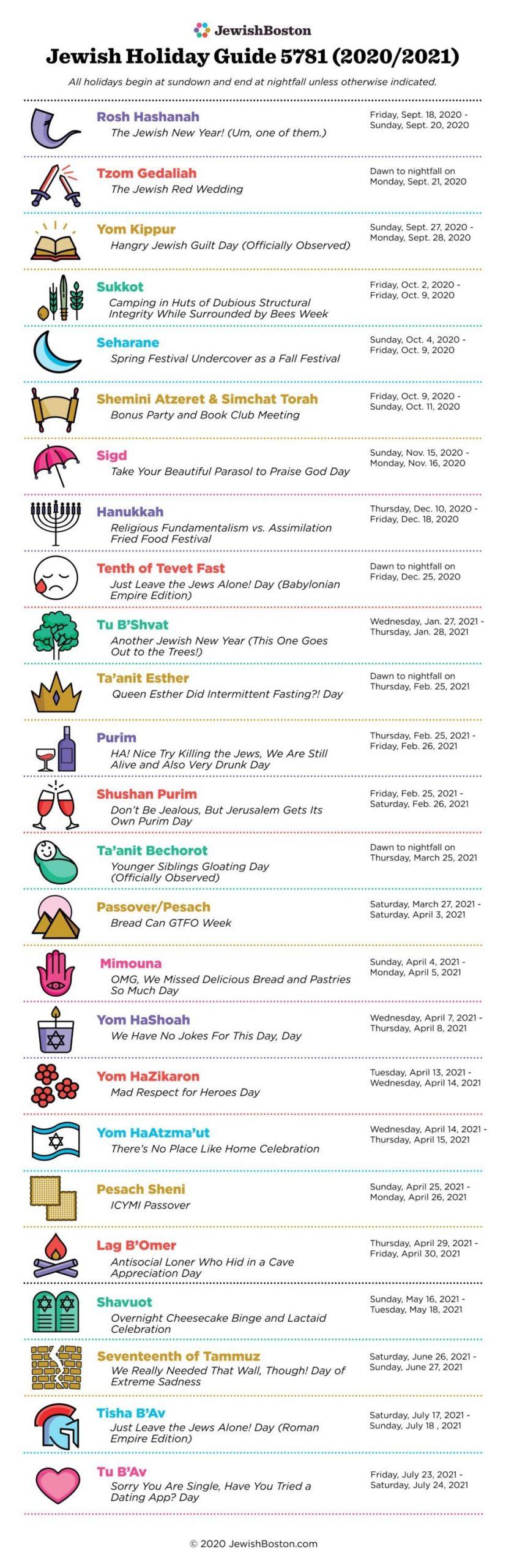 Jewish Holiday Calendar | Jewishboston