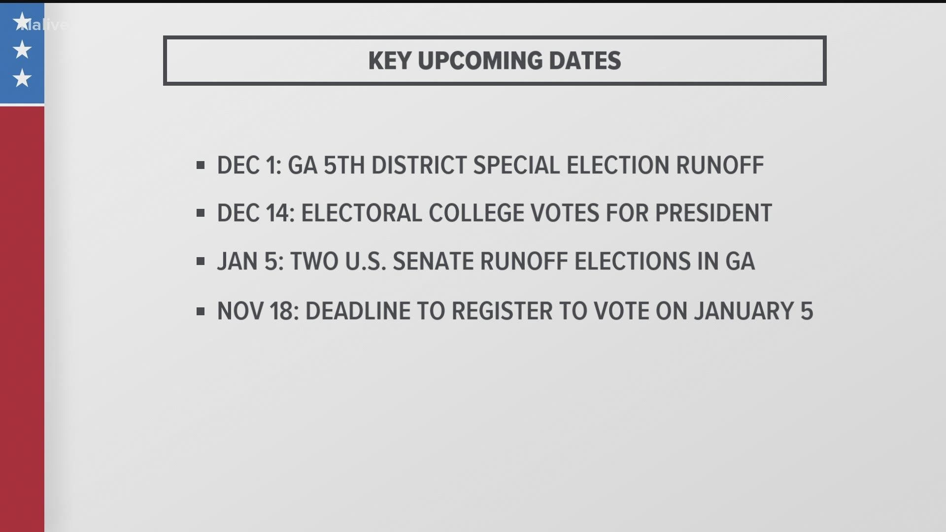 Key Dates For Upcoming Elections In Georgia