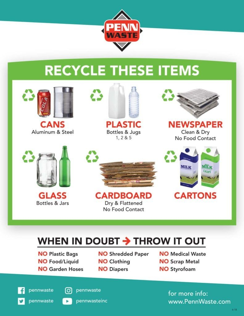 Residential Trash & Recycling Guidelines - Springettsbury