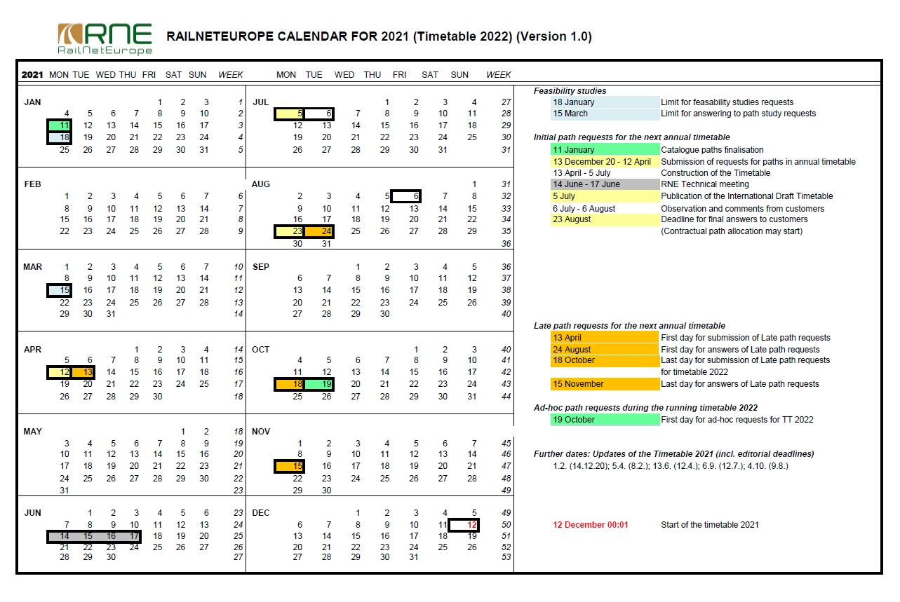 Sales & Timetabling Working Group Approves Timetable