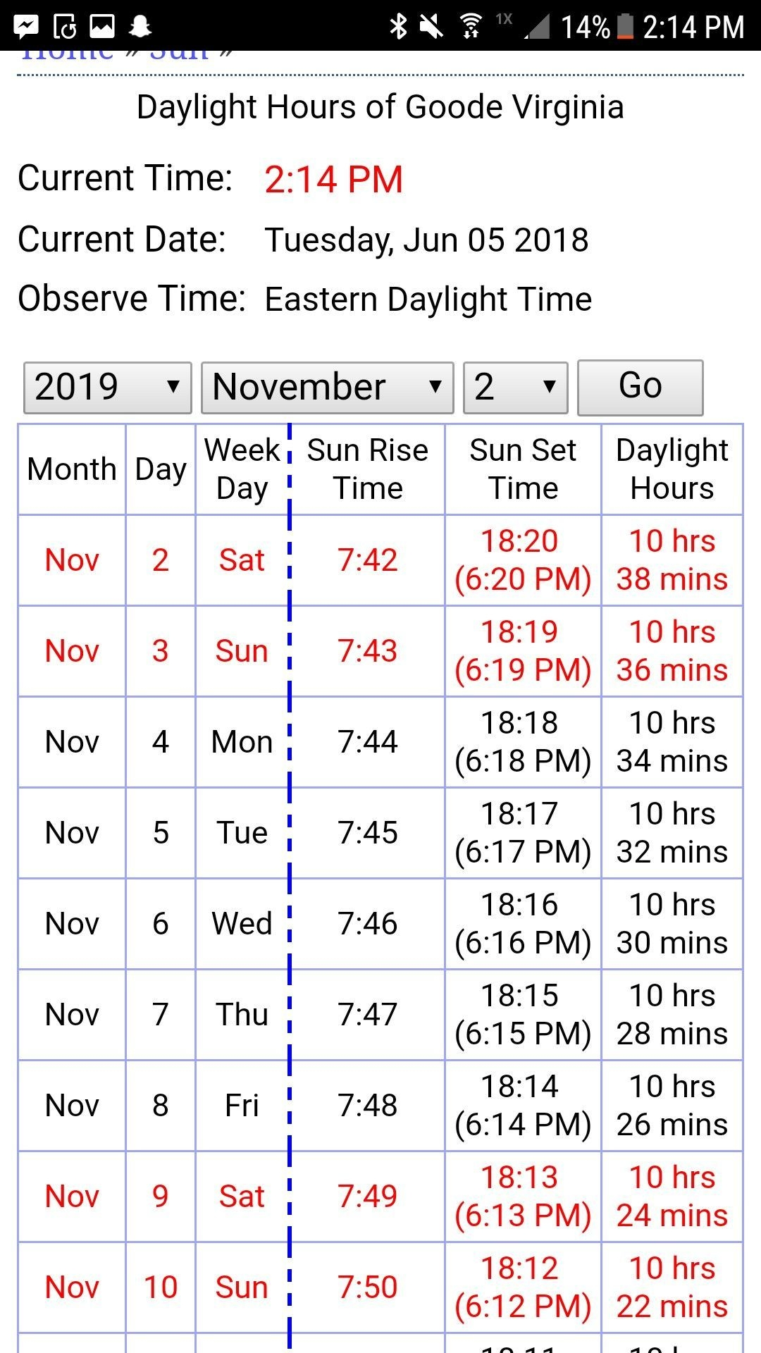Sunrise And Sunset Times For The Beginning Of November In