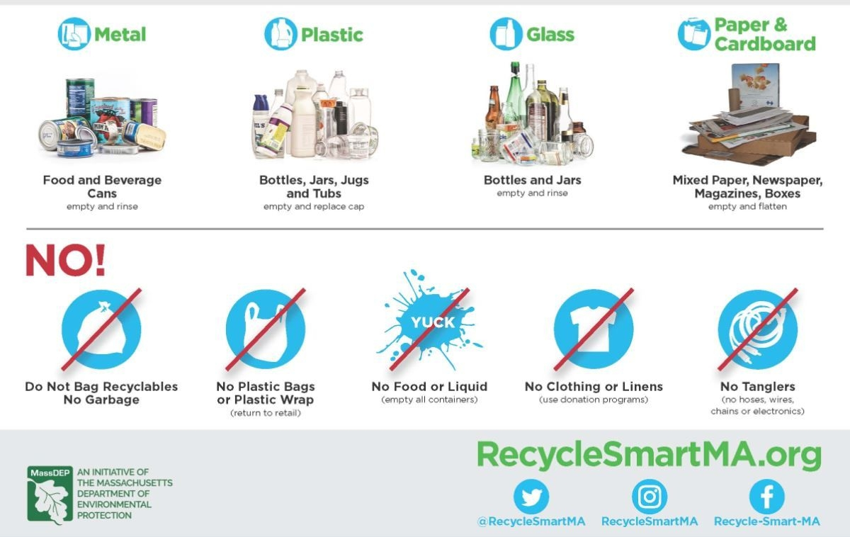 Trash & Recycling | Town Of Medway Ma