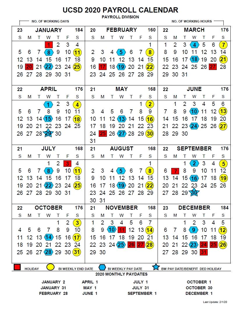 Ucsd Payroll Calendar 2020 & 2021   Payroll Calendar