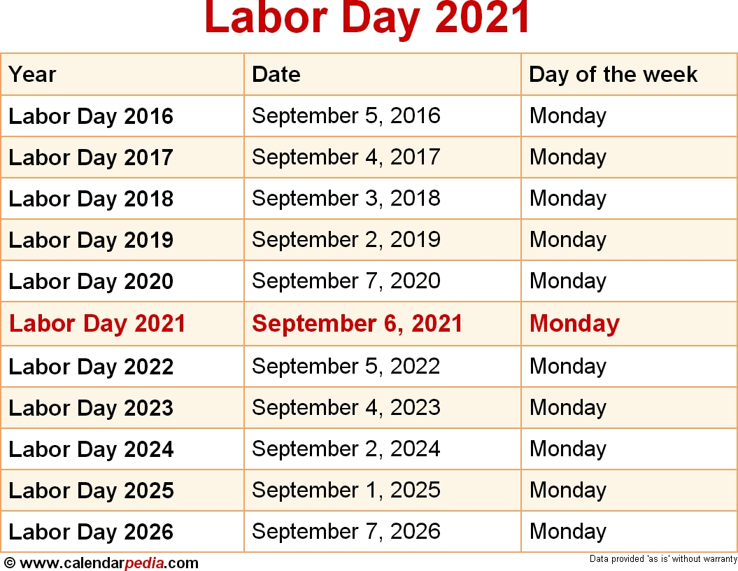 When Is Labor Day 2021?