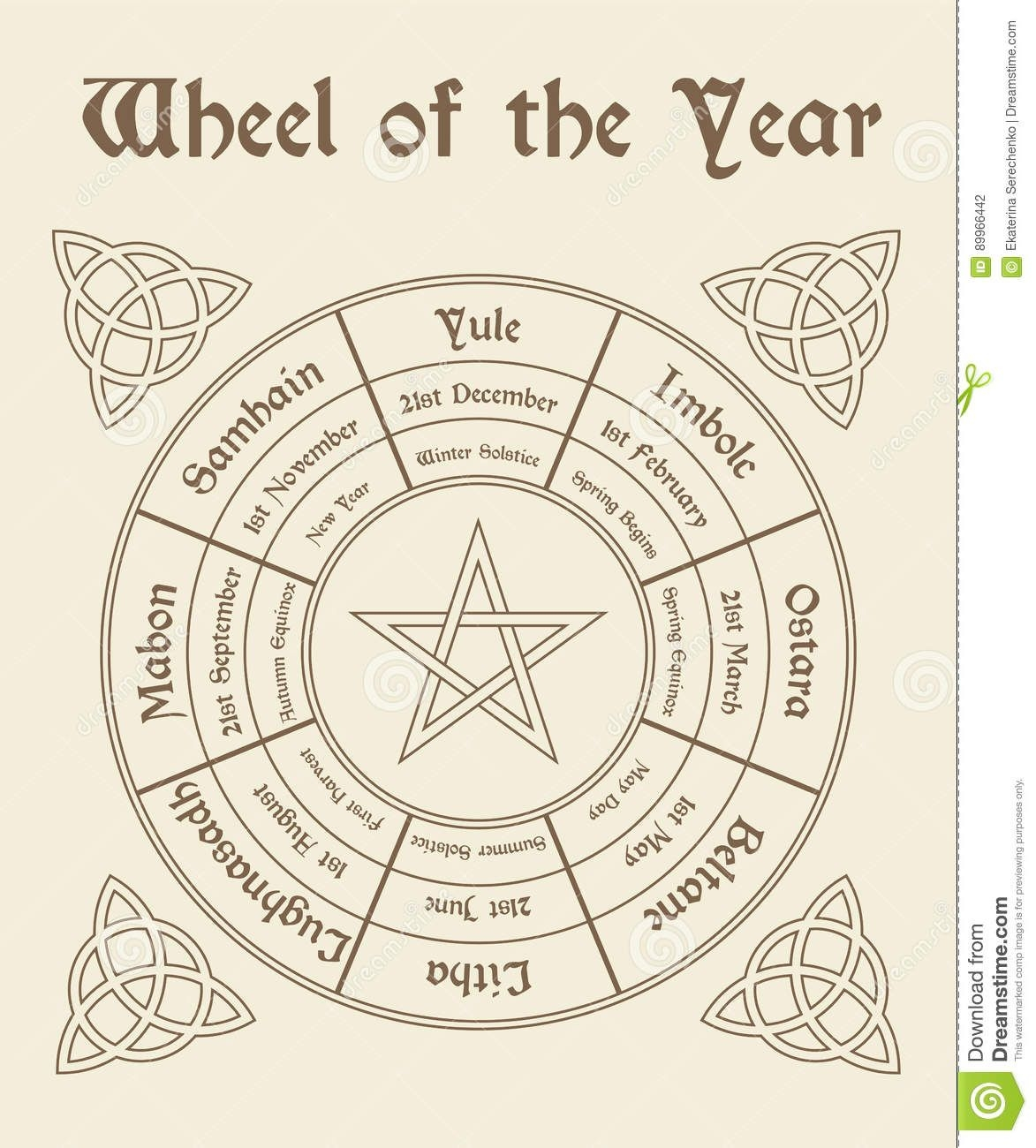 Year Wicca Stock Illustrations – 175 Year Wicca Stock