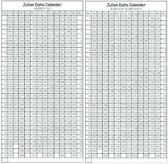 Leap Year Julian Date Calendar   Printable Calendar