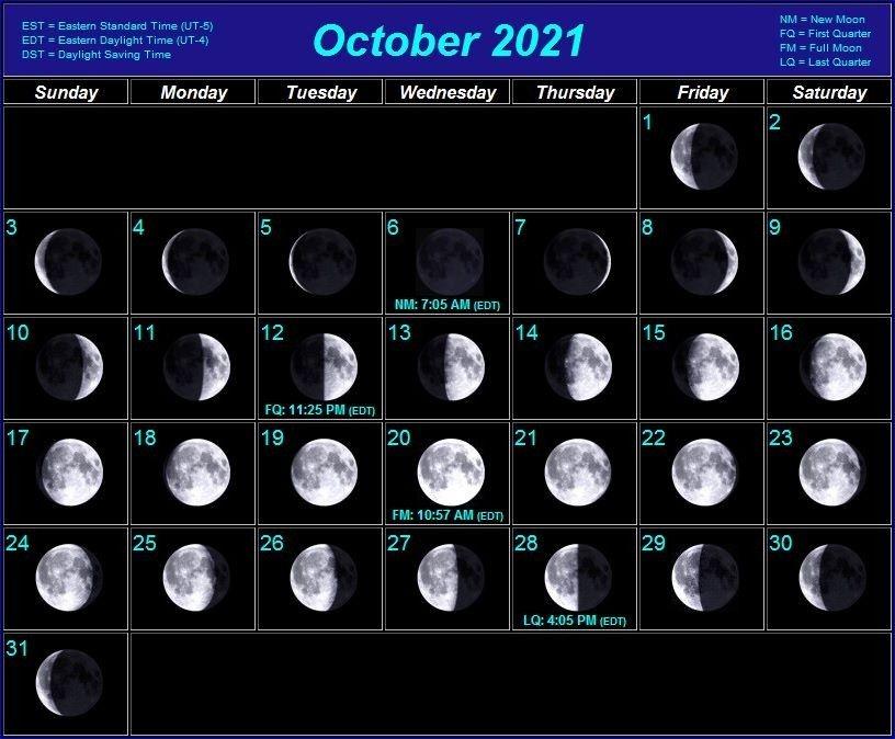 February 2021 Full Moon Phases Calendar - Calendar 2020