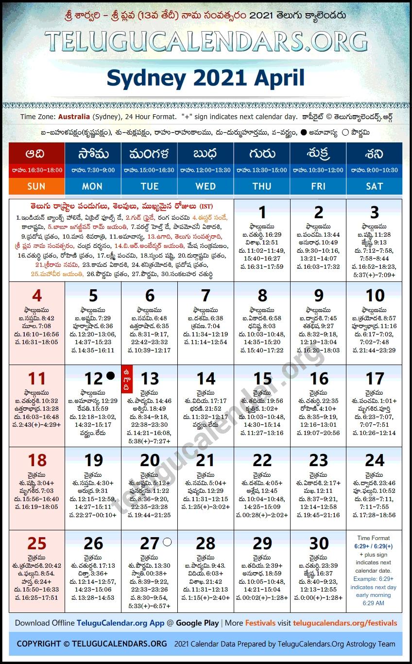 Sydney | Telugu Calendars 2021 April